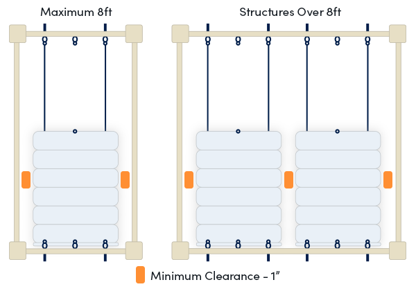 Roman Shade Minimum Clearance Requirements